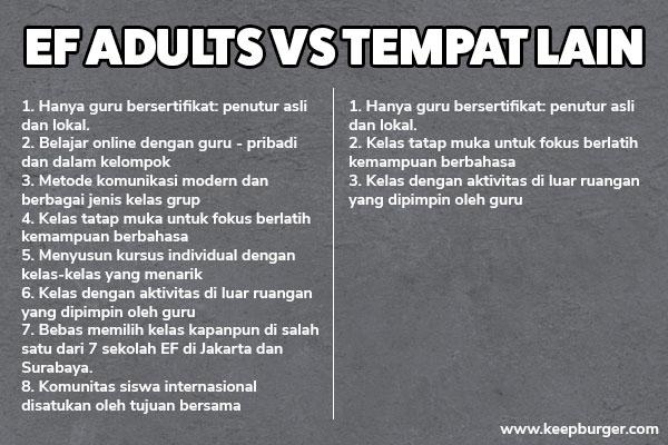 kursus bahasa inggris ef adults